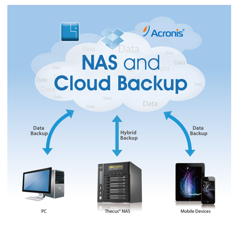 Press Room | Cloud Backup and Recovery Solutions
