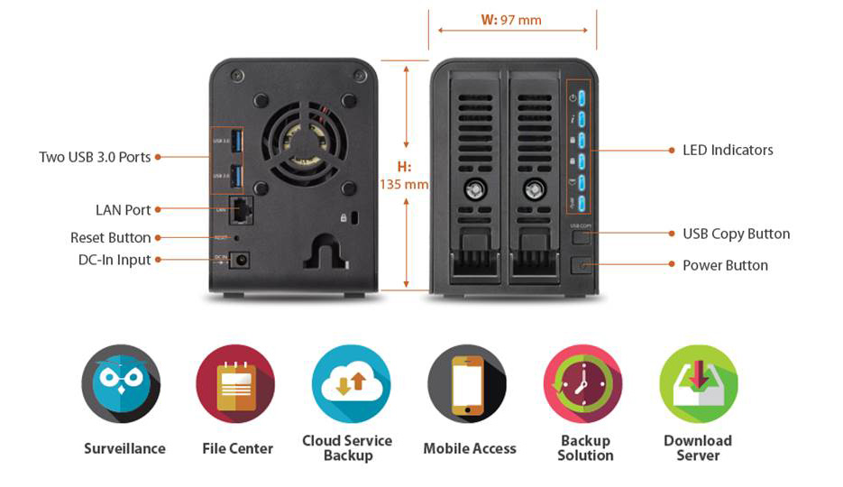 Linux NAS | Thecus N2350 - The Smart Home NAS to Connect and